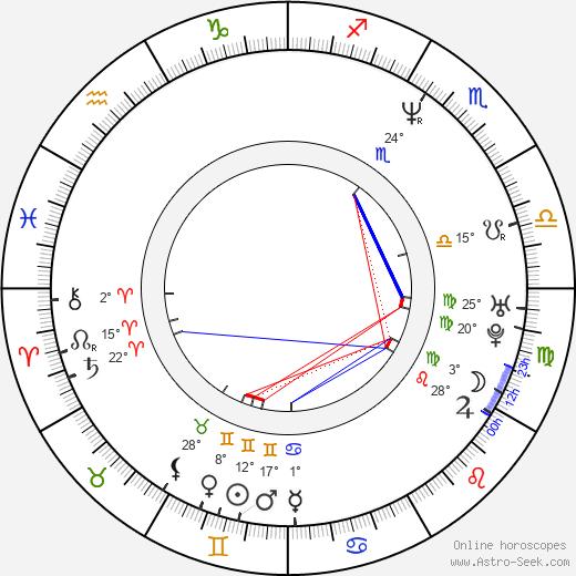 Vanja Cernjul birth chart, biography, wikipedia 2020, 2021