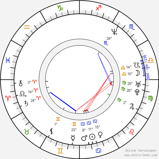 Aku Louhimies birth chart, biography, wikipedia 2018, 2019