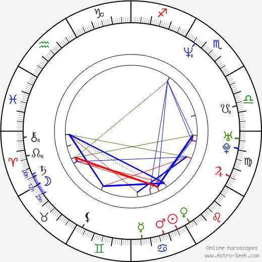 Alexandra Wilson astro natal birth chart, Alexandra Wilson horoscope, astrology