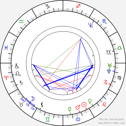 Aya Sugimoto birth chart, Aya Sugimoto astro natal horoscope, astrology