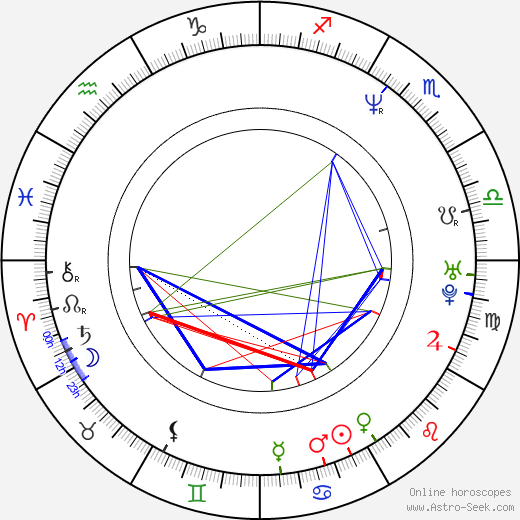 Bitty Schram birth chart, Bitty Schram astro natal horoscope, astrology