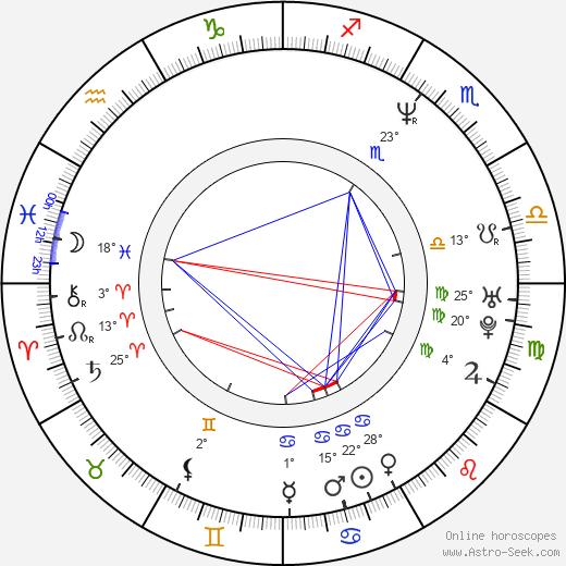 Brandon Iron birth chart, biography, wikipedia 2019, 2020