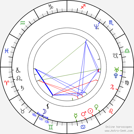 Carlos Saldanha astro natal birth chart, Carlos Saldanha horoscope, astrology