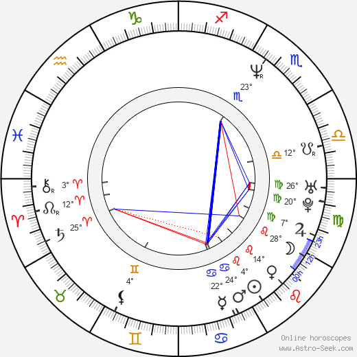 Cliff Curtis birth chart, biography, wikipedia 2019, 2020
