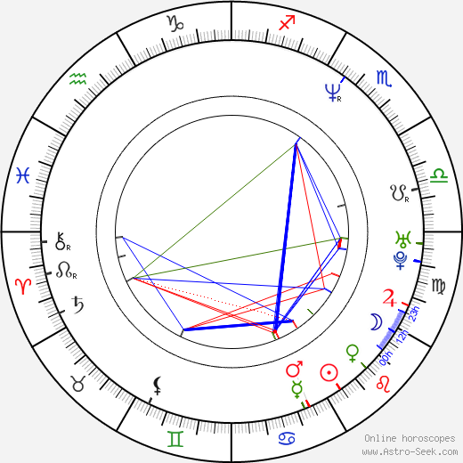 Cliff Curtis astro natal birth chart, Cliff Curtis horoscope, astrology