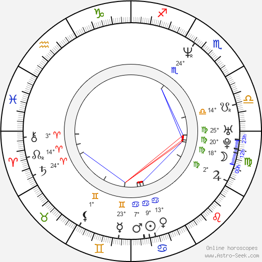 Colin Patrick Lynch birth chart, biography, wikipedia 2019, 2020