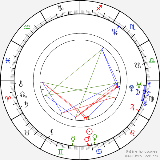 Colin Patrick Lynch astro natal birth chart, Colin Patrick Lynch horoscope, astrology