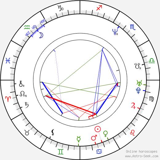 Conrad Vernon tema natale, oroscopo, Conrad Vernon oroscopi gratuiti, astrologia