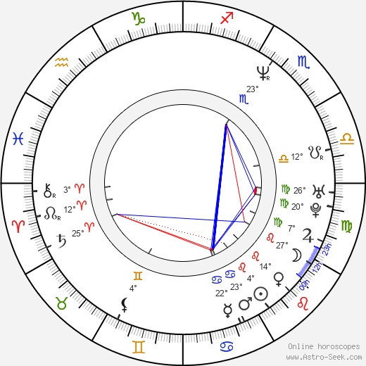 Cress Williams birth chart, biography, wikipedia 2017, 2018