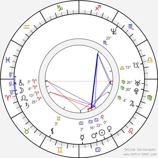 Eddie Griffin birth chart, biography, wikipedia 2020, 2021