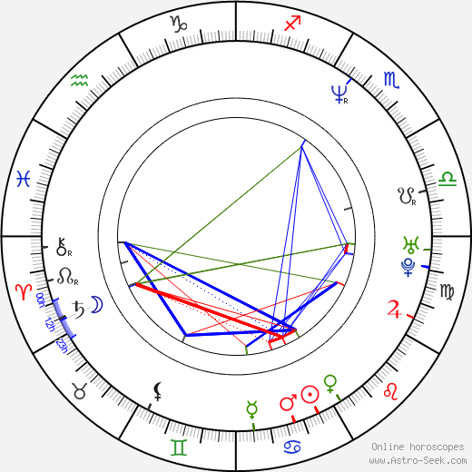 Enikő Győri astro natal birth chart, Enikő Győri horoscope, astrology