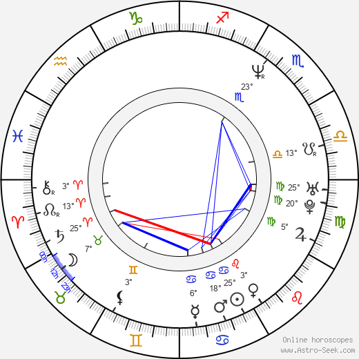 Florin Piersic Jr. birth chart, biography, wikipedia 2019, 2020