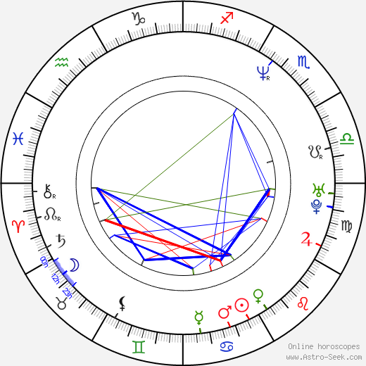 Florin Piersic Jr. astro natal birth chart, Florin Piersic Jr. horoscope, astrology