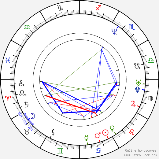 Grant Bowler astro natal birth chart, Grant Bowler horoscope, astrology