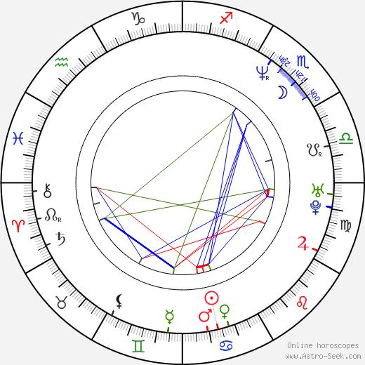 Jillian Armenante tema natale, oroscopo, Jillian Armenante oroscopi gratuiti, astrologia