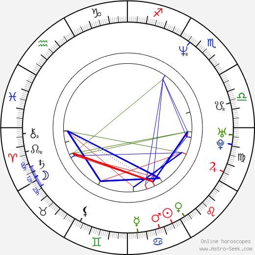 Joshua Seftel astro natal birth chart, Joshua Seftel horoscope, astrology