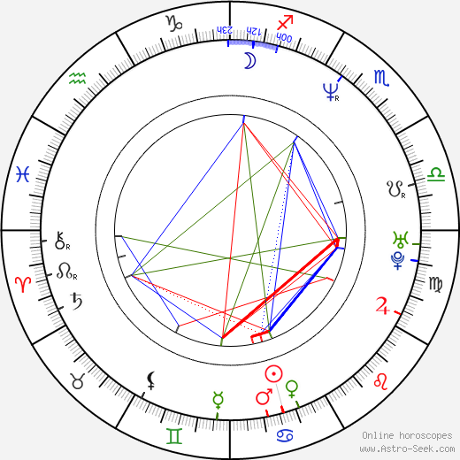 Julia Heinemann tema natale, oroscopo, Julia Heinemann oroscopi gratuiti, astrologia