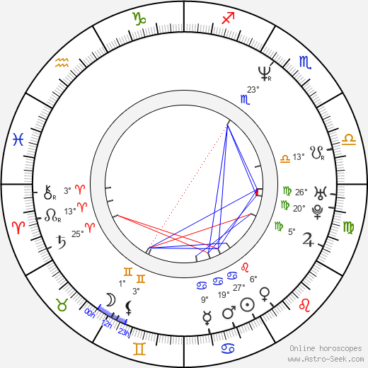 Julian Rhind-Tutt birth chart, biography, wikipedia 2020, 2021