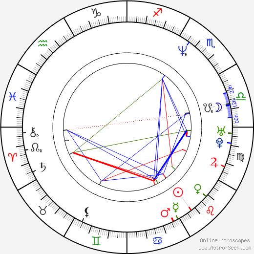 Karl Gajdusek astro natal birth chart, Karl Gajdusek horoscope, astrology
