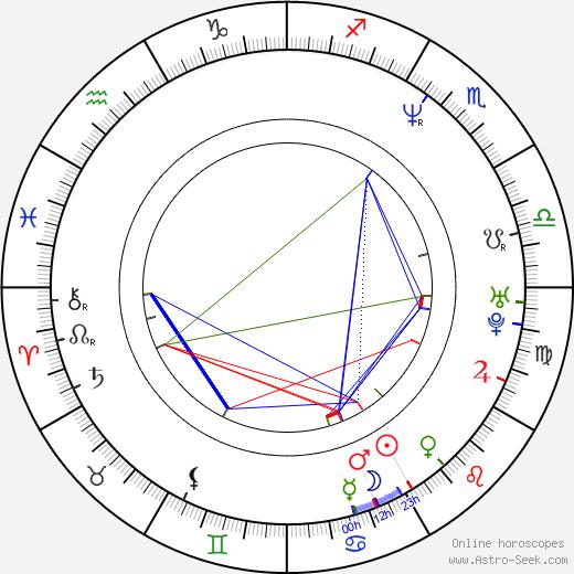 Laura Leighton tema natale, oroscopo, Laura Leighton oroscopi gratuiti, astrologia