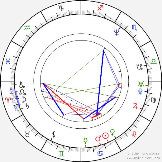Olga Souza tema natale, oroscopo, Olga Souza oroscopi gratuiti, astrologia