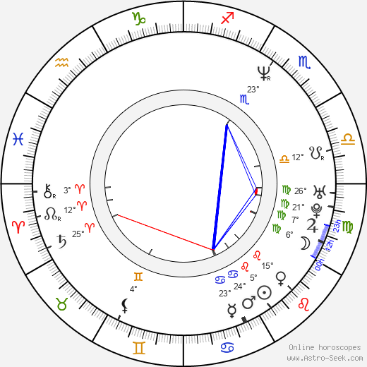 Rachel Blakely birth chart, biography, wikipedia 2020, 2021