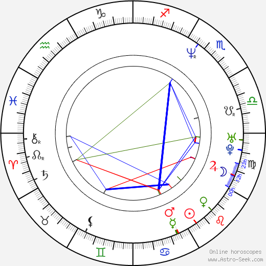 Rachel Blakely birth chart, Rachel Blakely astro natal horoscope, astrology