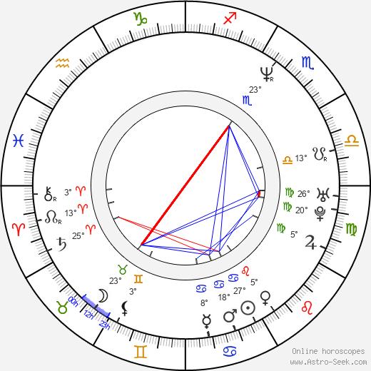 Robert Flynn birth chart, biography, wikipedia 2020, 2021