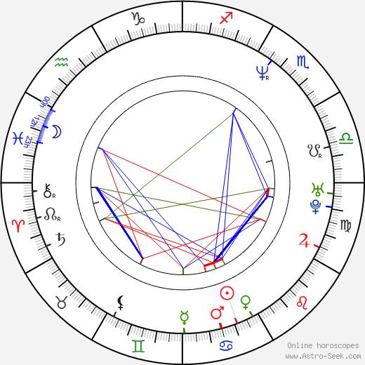 Robert Gant astro natal birth chart, Robert Gant horoscope, astrology