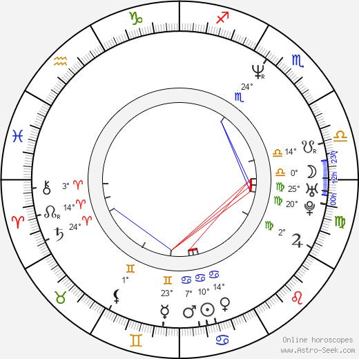 Ron Goldman birth chart, biography, wikipedia 2019, 2020