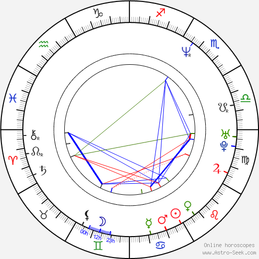 Samuli Edelmann birth chart, Samuli Edelmann astro natal horoscope, astrology