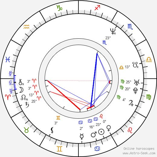 Shawn Levy birth chart, biography, wikipedia 2020, 2021