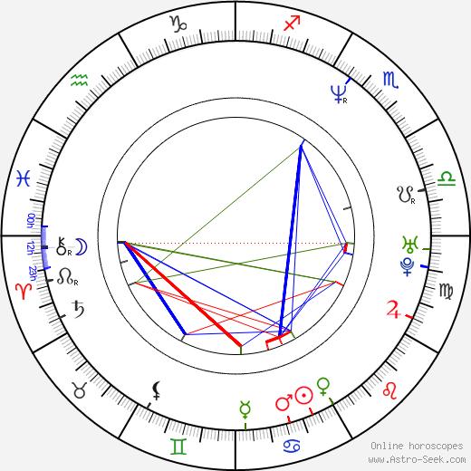 Shawn Levy birth chart, Shawn Levy astro natal horoscope, astrology