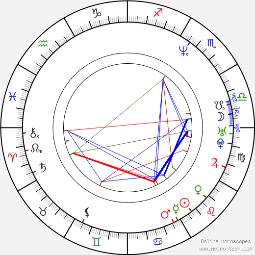 Sofie Gråbøl astro natal birth chart, Sofie Gråbøl horoscope, astrology