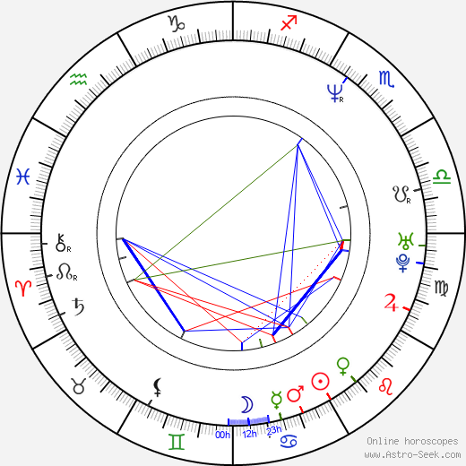 Susanna Simon astro natal birth chart, Susanna Simon horoscope, astrology