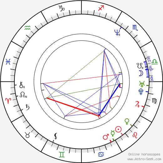 Terry Crews astro natal birth chart, Terry Crews horoscope, astrology