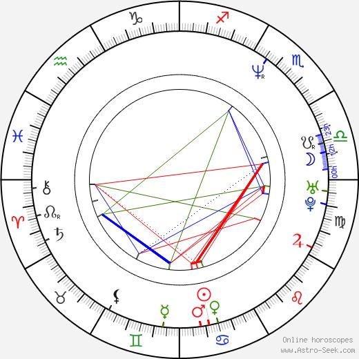 Uliks Fehmiu birth chart, Uliks Fehmiu astro natal horoscope, astrology
