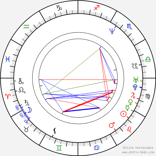 Adrian Lester astro natal birth chart, Adrian Lester horoscope, astrology