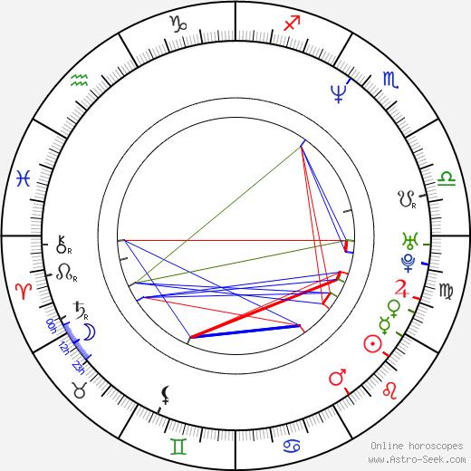Adrian Lester birth chart, Adrian Lester astro natal horoscope, astrology