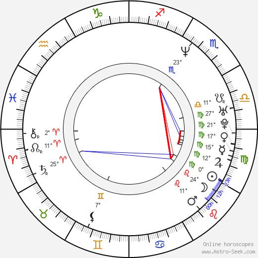 AJ Schnack birth chart, biography, wikipedia 2020, 2021