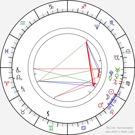 AJ Schnack birth chart, AJ Schnack astro natal horoscope, astrology