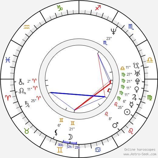Al Espinosa birth chart, biography, wikipedia 2019, 2020