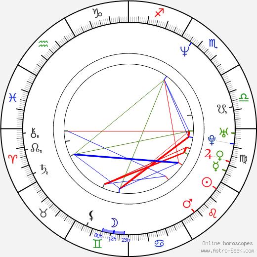 Al Espinosa birth chart, Al Espinosa astro natal horoscope, astrology