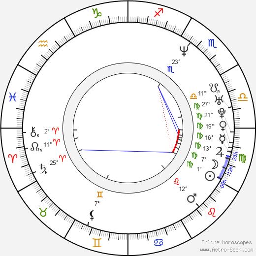 Andreas Kisser birth chart, biography, wikipedia 2020, 2021