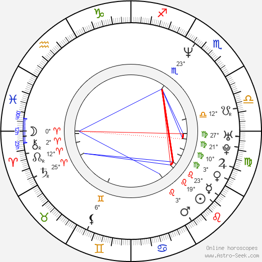 Anna Gunn birth chart, biography, wikipedia 2020, 2021