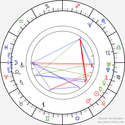 Anna Gunn birth chart, Anna Gunn astro natal horoscope, astrology