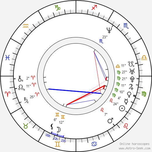 Anthony E. Zuiker birth chart, biography, wikipedia 2018, 2019