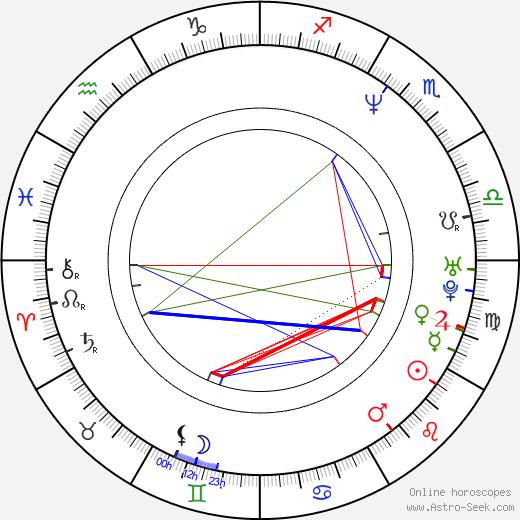 Anthony E. Zuiker astro natal birth chart, Anthony E. Zuiker horoscope, astrology