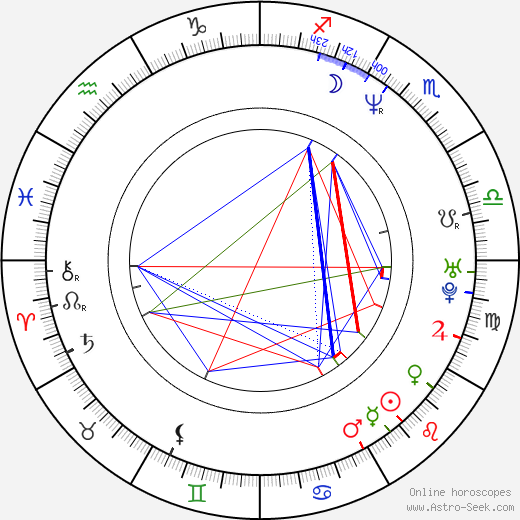 Asante Jones astro natal birth chart, Asante Jones horoscope, astrology