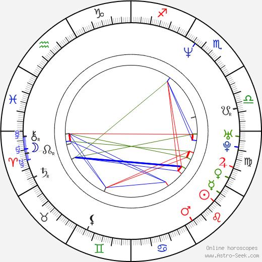 Бен Инглиш Ben English день рождения гороскоп, Ben English Натальная карта онлайн